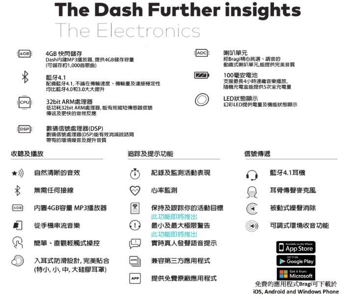 Dash - 11