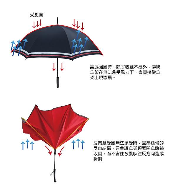 反向傘-02