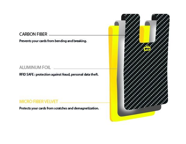 ogon-carbon-card-clip-5