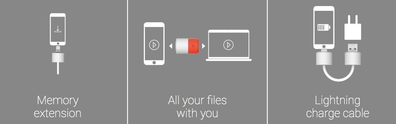 法國 PKparis K'ablekey 蘋果認證 三用 iPhone USB-04