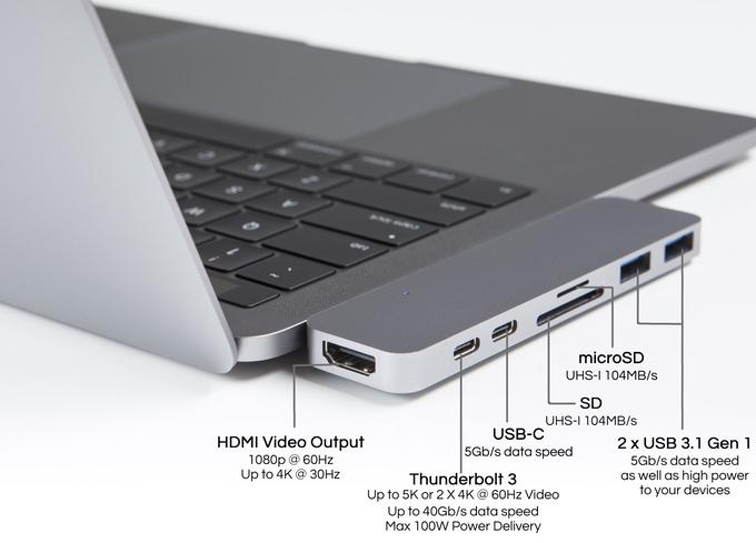 美國 HyperDrive USB-C 外接式 7合1 轉接器 香港台灣澳門2