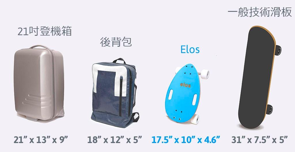 Elos Skateboard 經典都會手工滑板-香港台灣5