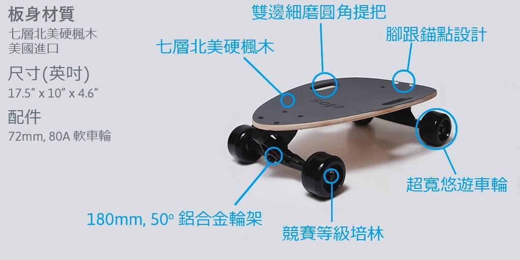 Elos Skateboard 經典都會手工滑板revised