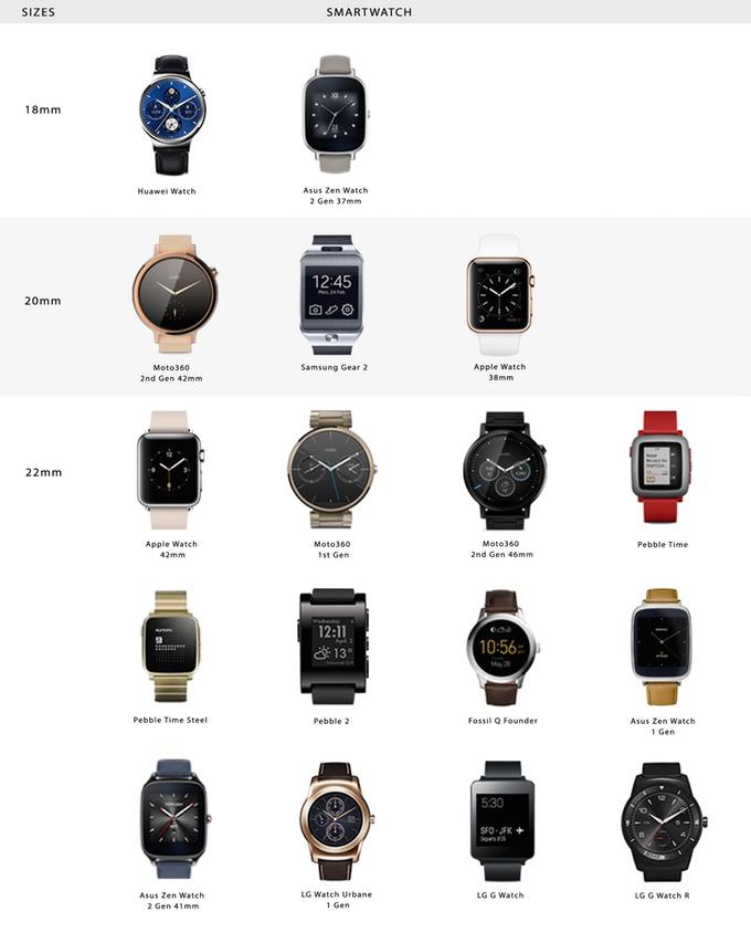 馬來西亞 Remod 扭扭轉色手錶帶4
