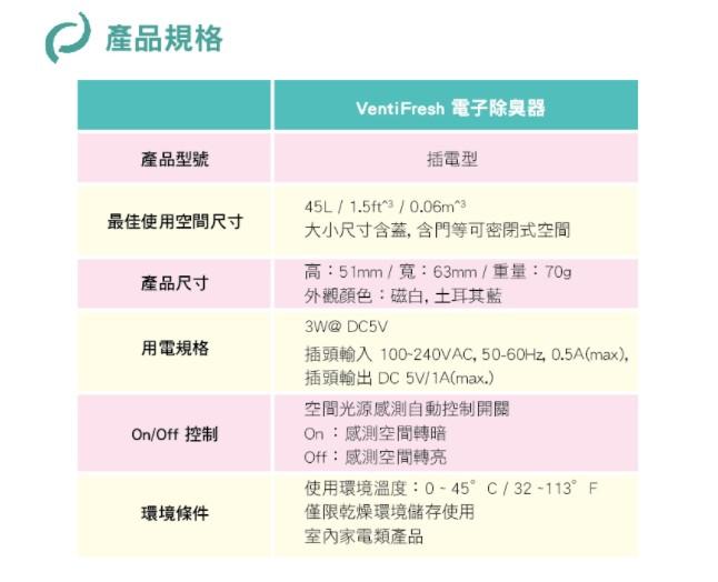 台灣 VentiFresh 智能除臭器 abc 7