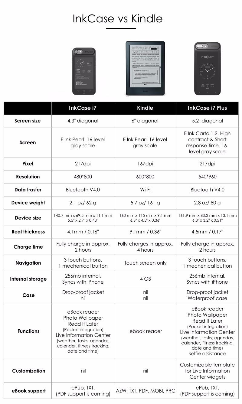 美國 Inkcase i7 Plus雙螢幕手機殼18