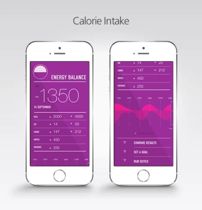 GoBe 2飲食追蹤健康手環16