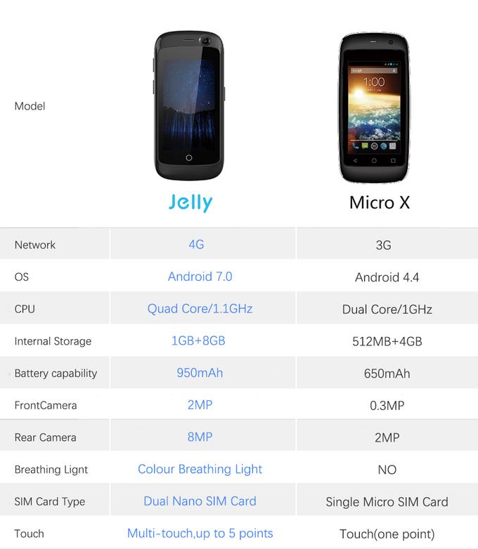 Jelly Pro 全球首款 極細4G智能手機18