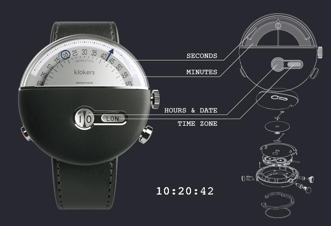 klokers KLOK-02 復古時尚手錶17