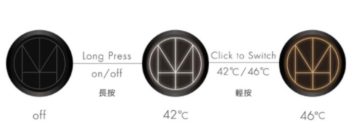 台灣SUSTAIN發熱圍巾