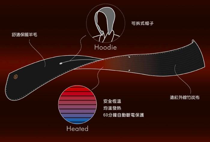 台灣SUSTAIN發熱圍巾9