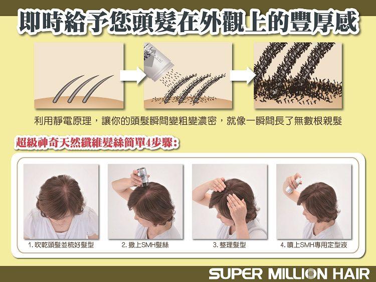 日本 Super Million Hair 天然纖維髮絲7