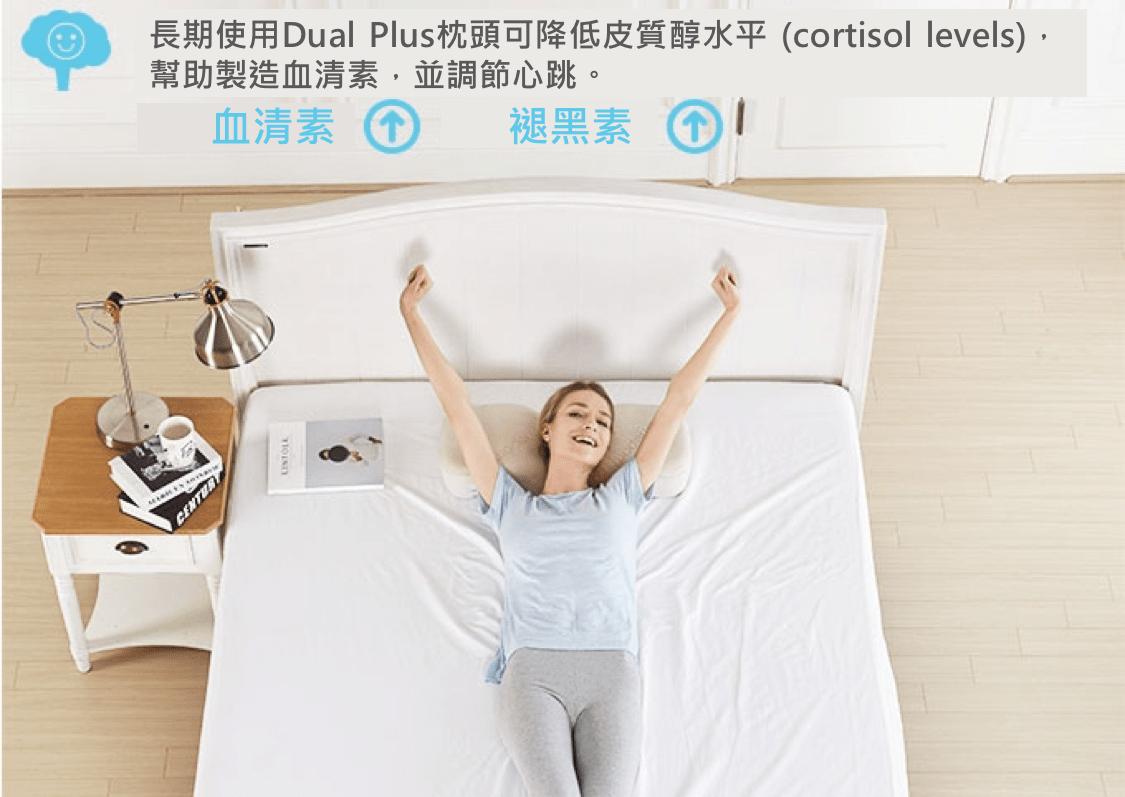 韓國 Dual Plus 護頸枕頭11-min