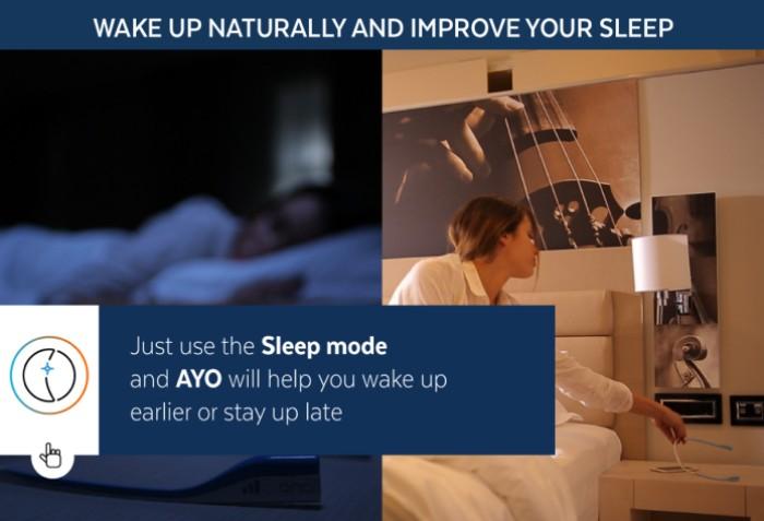 6美國AYO抗時差改善睡眠眼鏡
