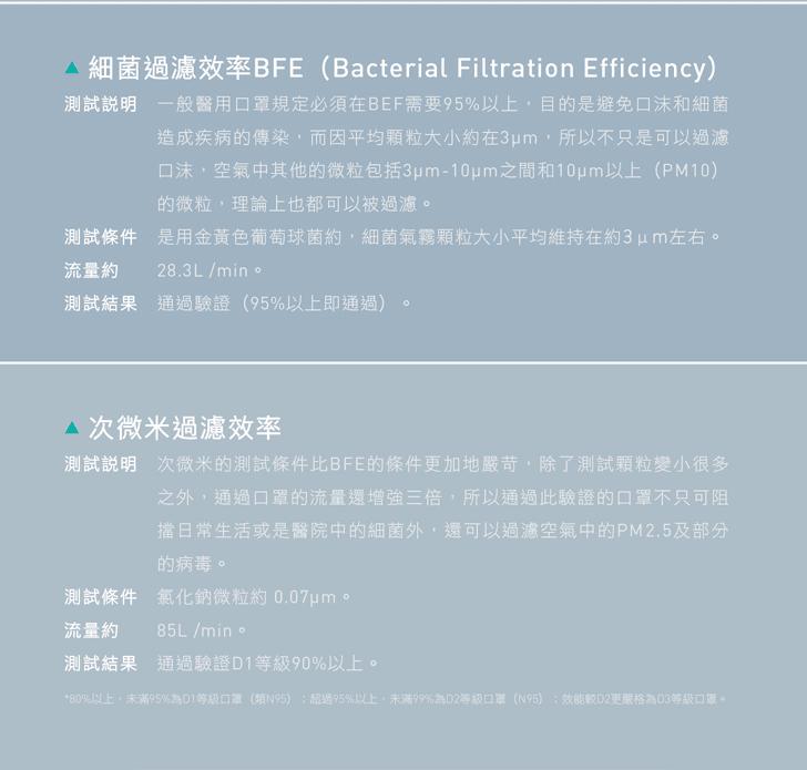 BrealaxLab 高效能環保口罩18-min-min