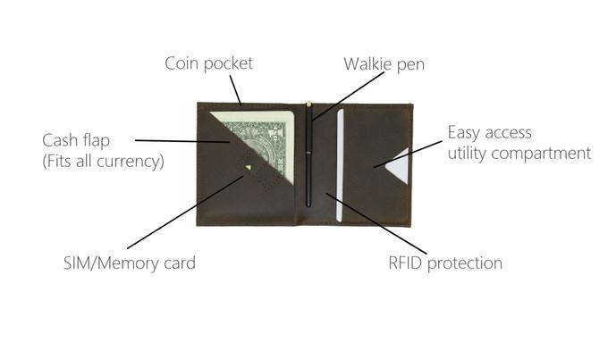 新加坡 Mark Bifold 真皮RFID錢包16