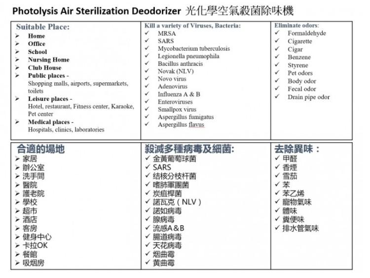 10香港Actino空氣淨化機