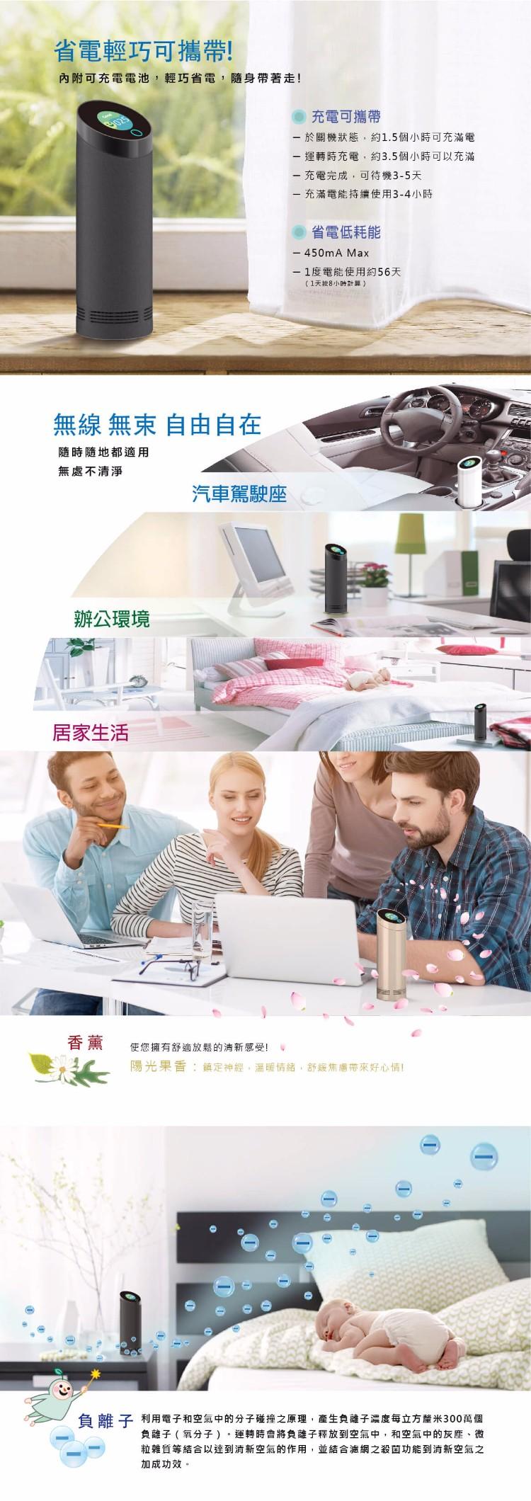 4台灣Omcare便攜式顯示屏空氣清淨機