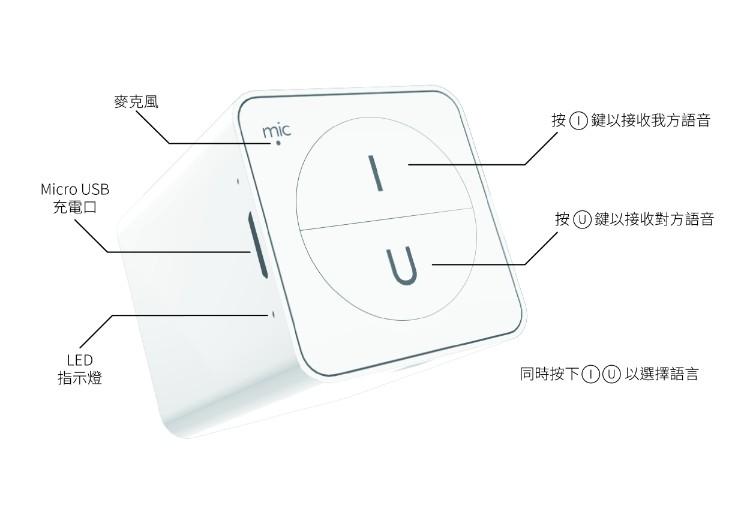 IU 性價比最高 雙向翻譯機85