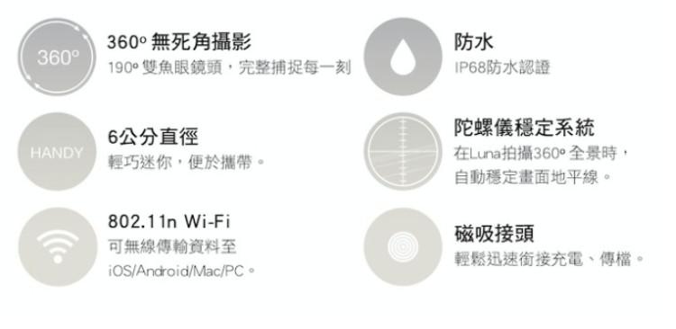 17台灣LUNA360最輕便 球體 全景攝影機