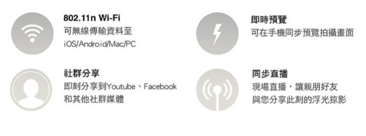 18台灣LUNA360最輕便 球體 全景攝影機