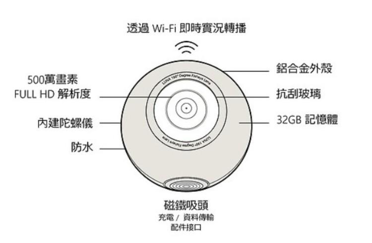 22台灣LUNA360最輕便 球體 全景攝影機
