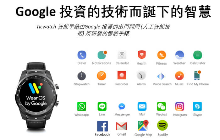 Ticwatch Pro 顛覆電量智能手錶 Hong Kong 香港 hk Searchingc searching c  Mobvoi 智能手錶 SmartWatch 005