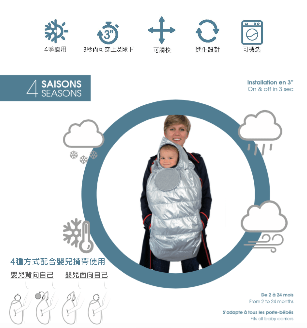 CarrybOo 嬰兒四季萬用披肩4