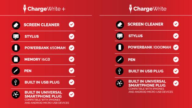 ChargeWrite 5合1充電筆17