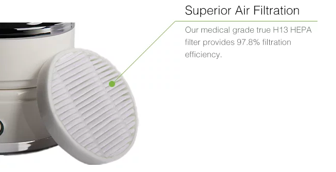 FitAir 醫學級 口袋空氣清新器50