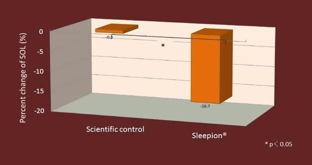 日本 Sleepion 3合1助眠機1