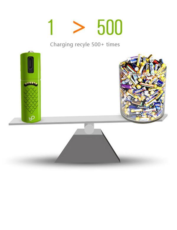 西班牙 Smartools USB充電電池14