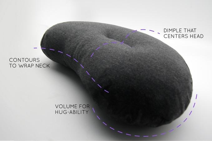 FitAir 醫學級 口袋空氣清新器1