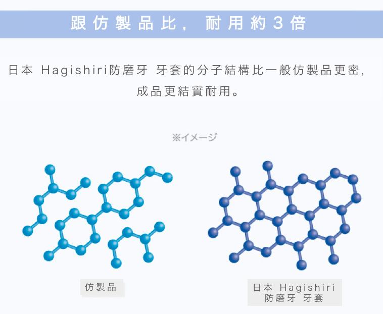 日本 Hagishiri 防磨牙 牙套11