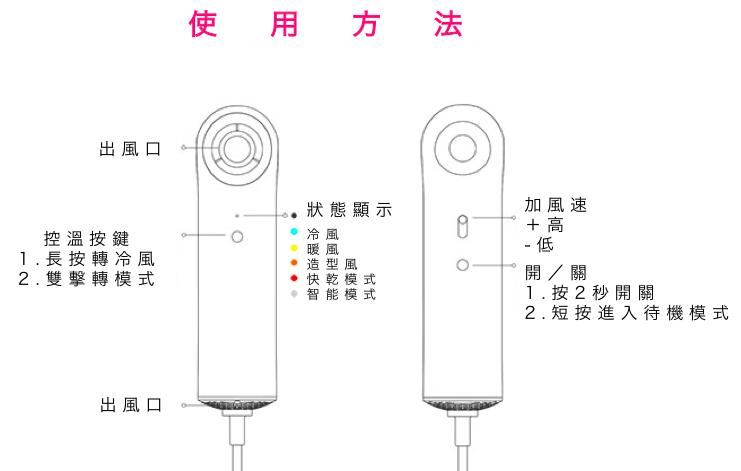 Sylph 比手機更小 負離子風筒1