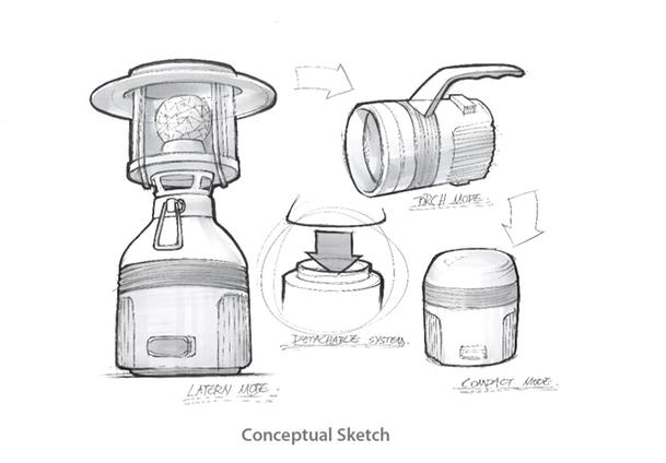 【香港設計】Lunar 多功能電子露營燈 33