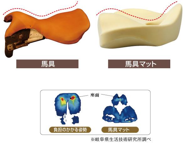 日本 Bagu 護腰坐墊5