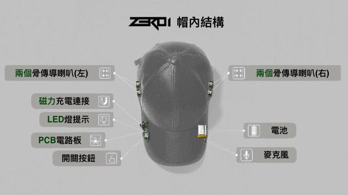 韓國 ZEROi 骨傳導棒球帽耳機 1 4 4