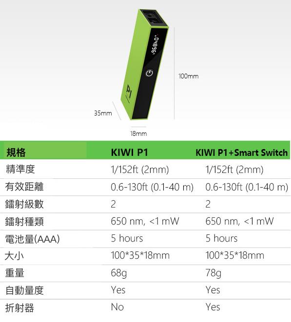 kiwi P1.001