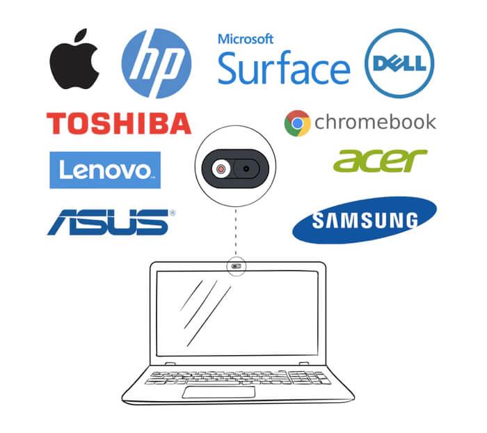 荷蘭 Spy-Fy 地球最簿0.6不鏽鋼 Webcam蓋 searching c Spy-Fy 08