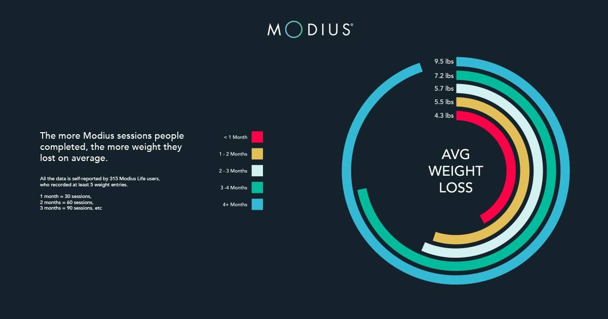 Modius19