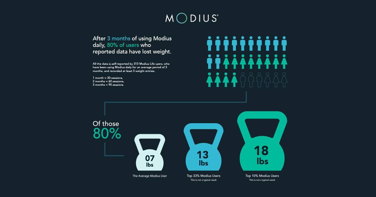 Modius217
