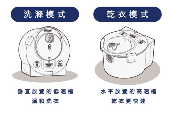 日本-CENTARC-蝸居必備-小型洗衣機4 new