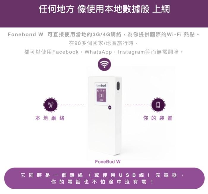 Fonebud W 全球4G Wi-Fi 熱點 充電器51