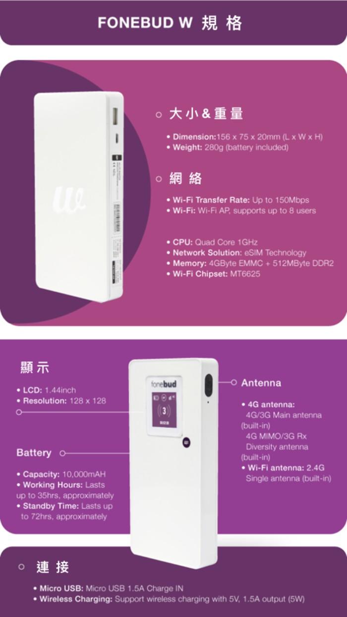 Fonebud W 全球4G Wi-Fi 熱點 充電器58