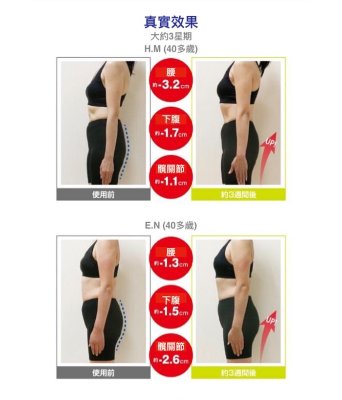 日本 PROIDEA 纖腰翹臀 運動板11