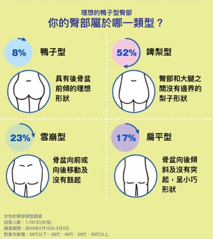 日本 PROIDEA 纖腰翹臀 運動板4