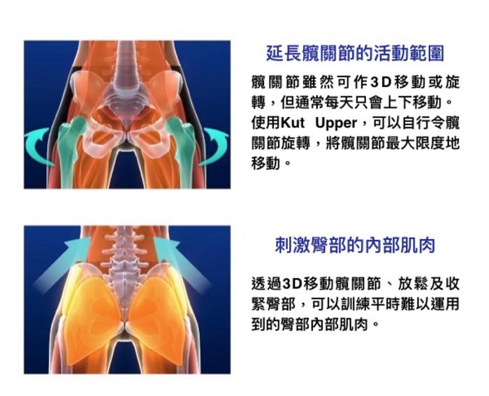 日本 PROIDEA 纖腰翹臀 運動板8
