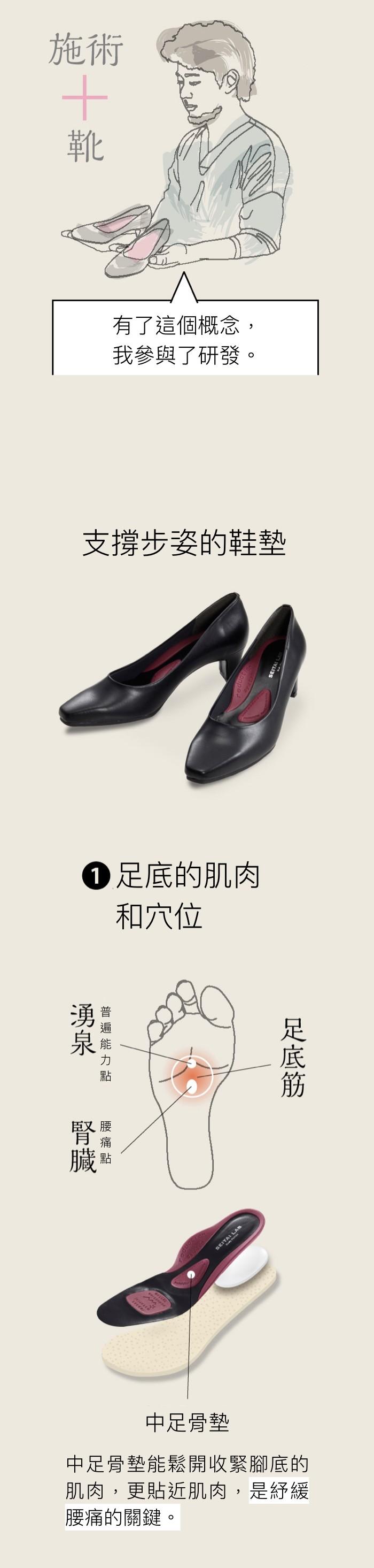 日本 RAKUNA 整體 鞋墊4