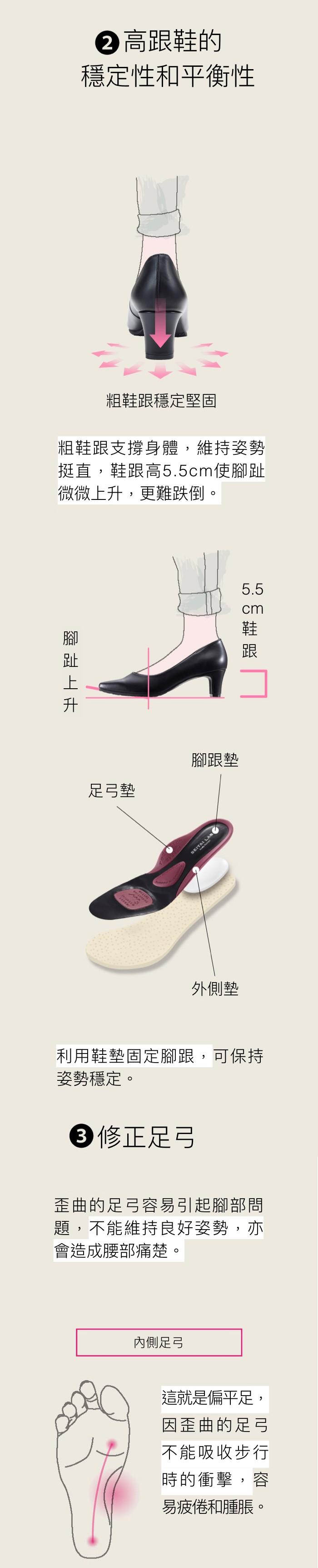 日本 RAKUNA 整體 鞋墊5